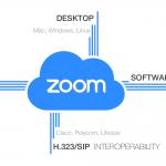 zoom.us darmowa platforma do wideo konferencji