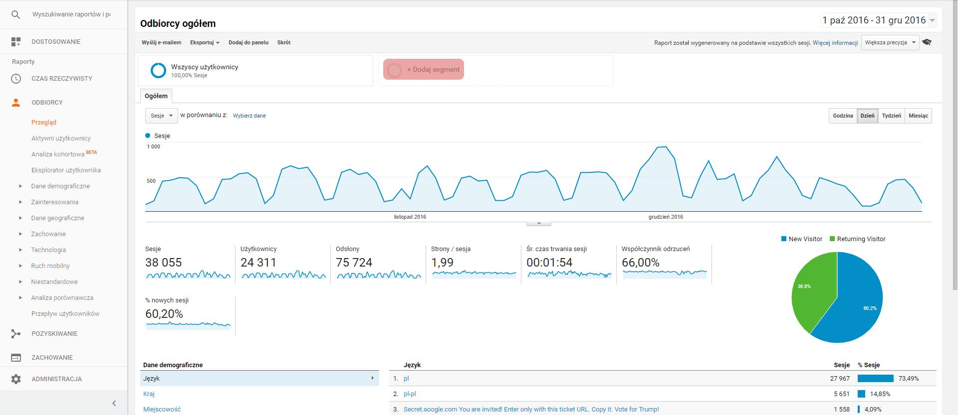nowy segment danych